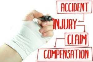 Stuart Insurances South East, Personal Injury Claims